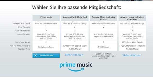 Amazon Prime Music Kosten